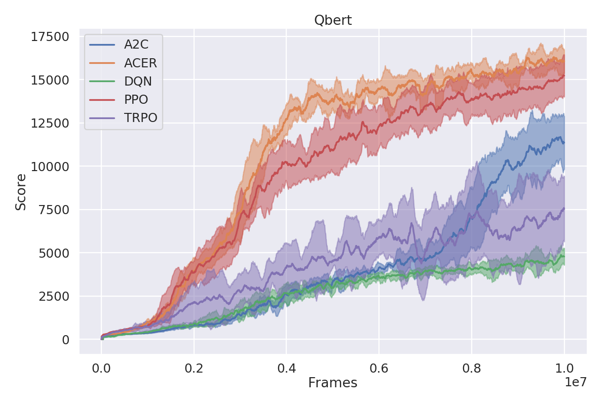 Vel: PyTorch meets baselines